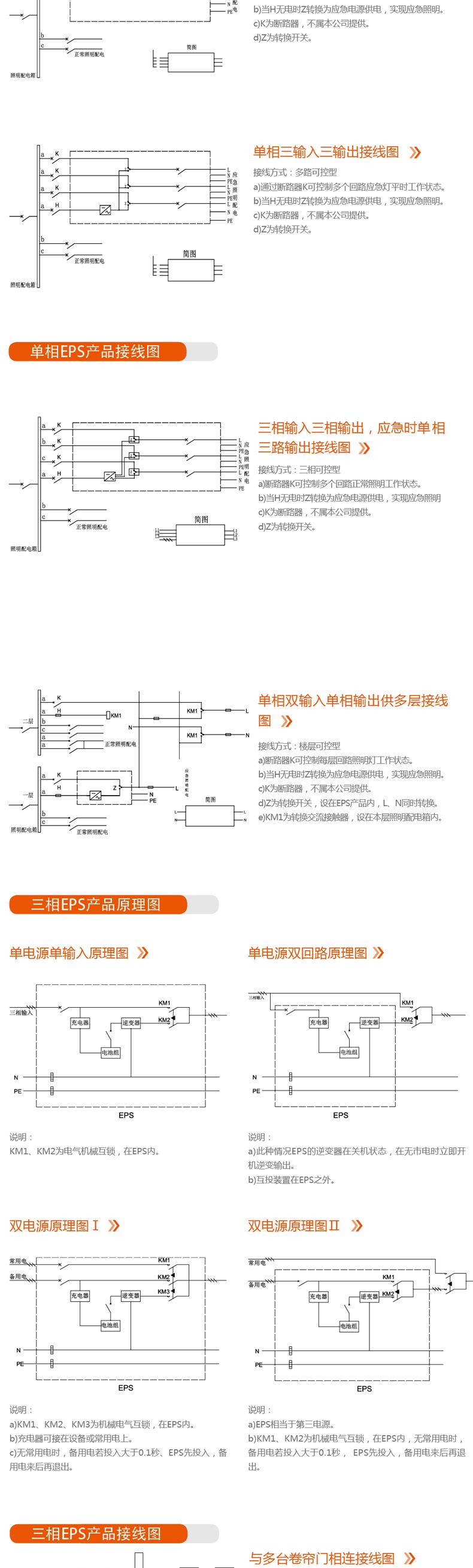 EPS詳情頁_04.jpg